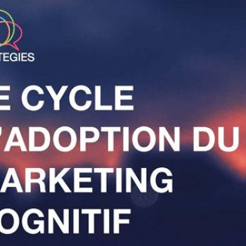 Le cycle d'adoption du marketing cognitif